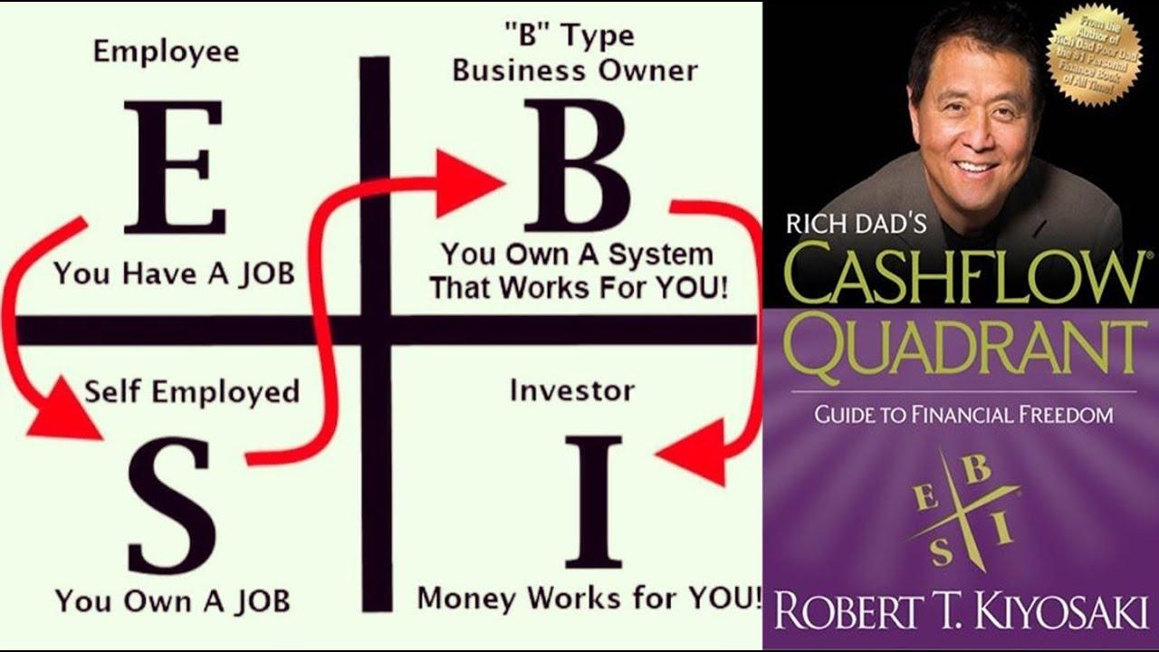 Rich - Cash Flow Quadrant