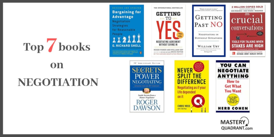 Top 7 Books That Teach You How To Negotiate Better Mastery Quadrant