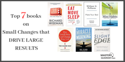 7 books on mini habits or small changes that drive large results
